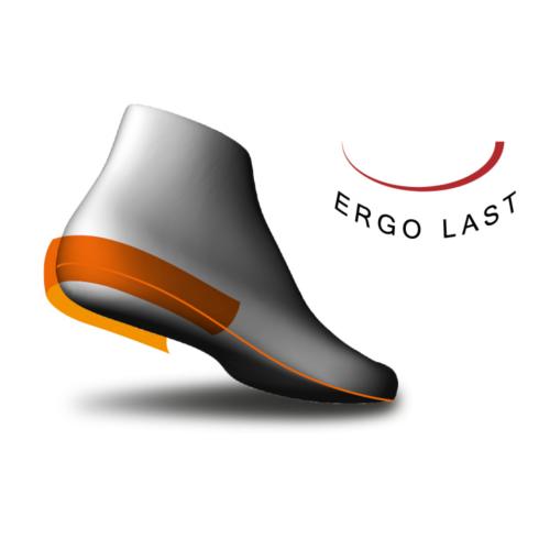 ErgoLast