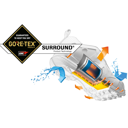Garmont Gore-Tex Surround
