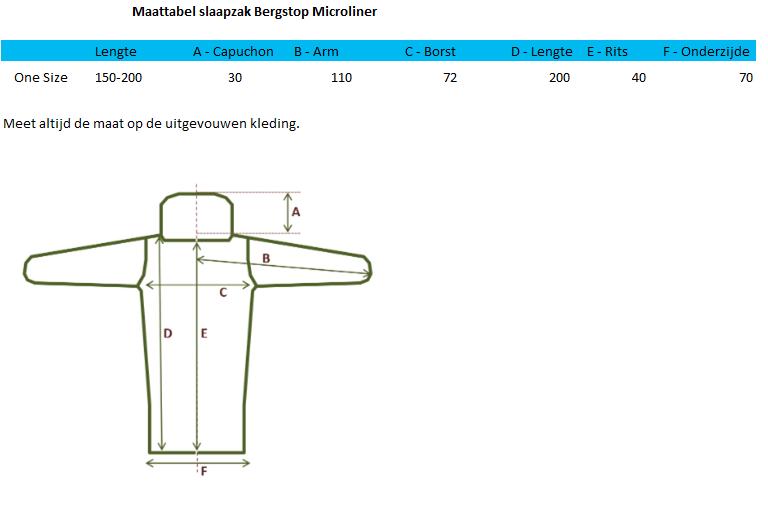 Maattabel Bergstop Microliner